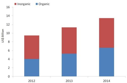 Inorganic vs. Organic             Electronics