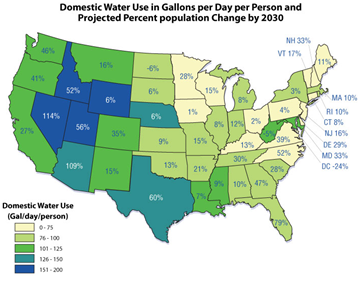 Water consumption and population growth by state