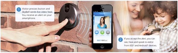 SkyBell's User               Interface