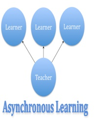Asynchronous