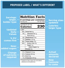 Proposed Nutritional Facts