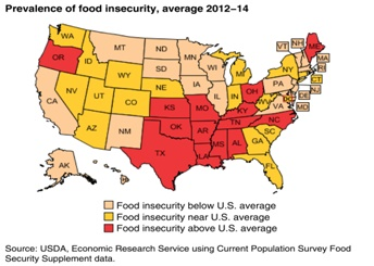 Prevalance