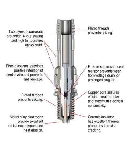 Champion Aerospace Spark Plugs